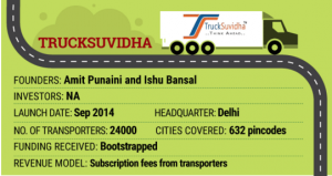 TruckSuvidha_organising_the_unorganised_transport_industry