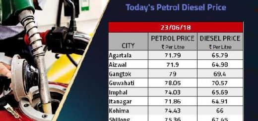 Big cut in fuel prices In India