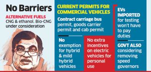 Commercial vehicles on alternative fuel exempted from permits