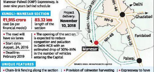 Modi to open KMP e-way on November 10 from Delhi
