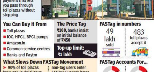 Why you can't zip through toll booths with a FASTag