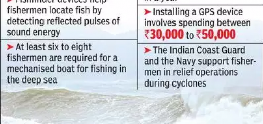 Fishing boats in Vizag to be fitted with GPS