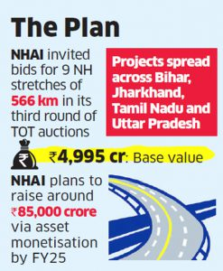 Infra companies seek more time to evaluate 3rd bundle of toll-operate-transfer highway projects