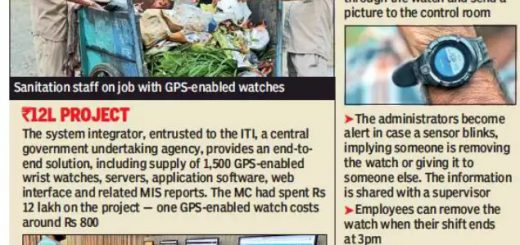 GPS Technology gains as staff lose pay for missing work in Panchkula