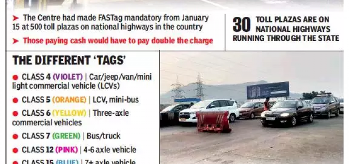 FASTag mandatory only on national highways